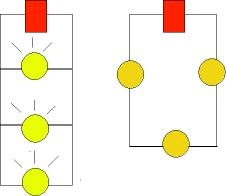 The Bulbs In The Parallel Circuit (to The Left) Are Much Brighter Than The