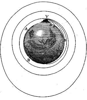Above is Newton's original drawing explaining how a projectile fired fast enough, like the moon, would fall around the Earth.  This image is taken from http://ircamera.as.arizona.edu/NatSci102/NatSci102/images/newtmtn.gif