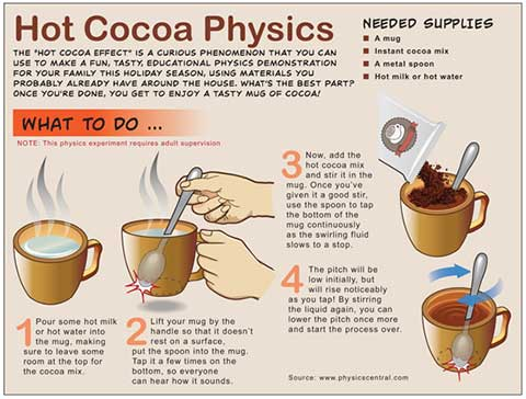 Hot Cocoa Effect Instructions