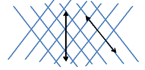 Friction Net Analogy