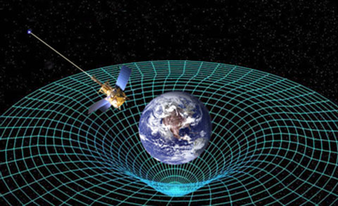 Spacetime Bending due to Gravity