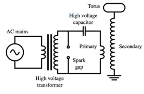 Audio Transformer Wiring Diagram