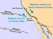 The San Andreas Fault, the boundary of the North American and Pacific plates. On the average these plates move a few centimeters a year (image courtesy of U. S. Geological Survey)