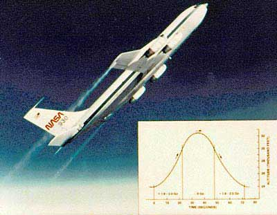 Astronauts-in-training affectionately call this aircraft the Vomit Comet
