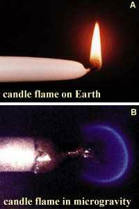 These photos show candle flames on Earth and in an orbiting spacecraft.