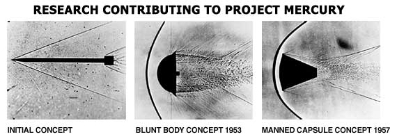 These shadowgraphs show shock waves from a series of models for the project Mercury reentry vehicle