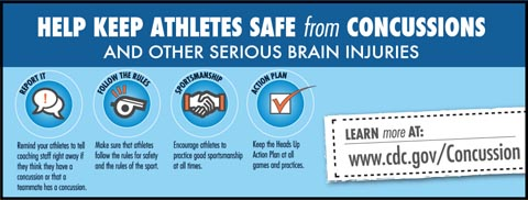CDC infographic advising steps for concussion detection & safety