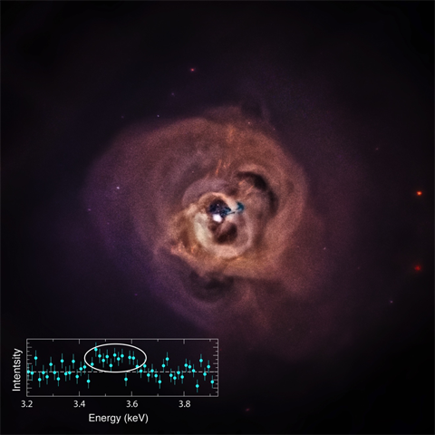 An image of the Perseus cluster, accompanied by a graph showing a spike in the intensity of energy coming from the cluster. The spike is in the x-ray regime.
